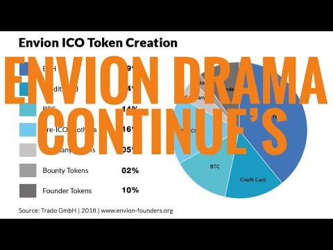 The Envion drama continues & why crypto dips