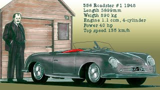 Как нарисовать Порше 356 | How to draw Porsche 356 Roadster | Realistic car drawing...
