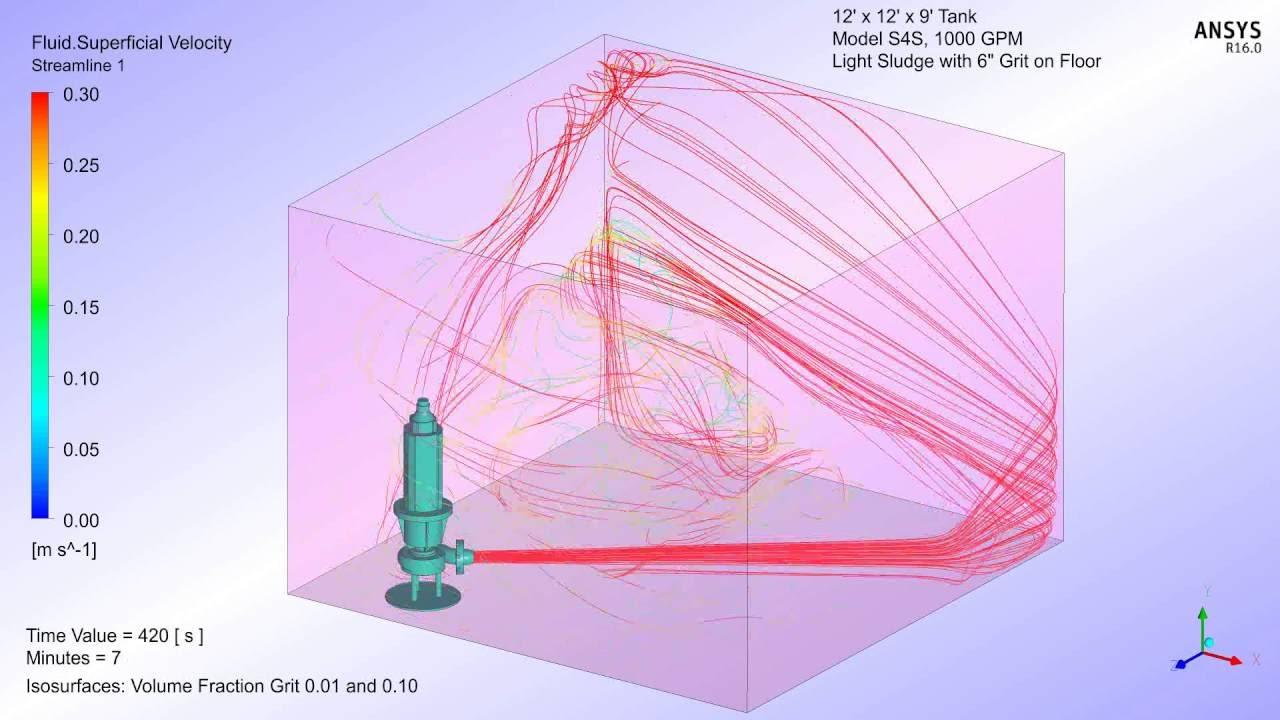 Tank Bottom Sludge & Grit Mixing - Submersible Pump (CFD)