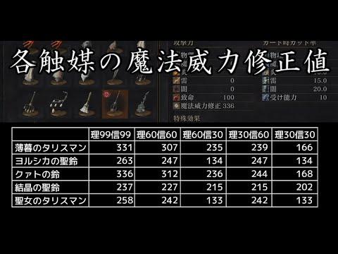 奇跡 ダーク ソウル 3