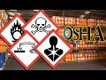 HAZCOM and GHS - HCS: The Hazard Communication Standard Safetycare free preview