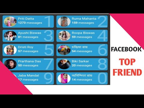 How To Create Facebook Top Friend Chat List    Facebook Top Friends    TOP Facebook Chat