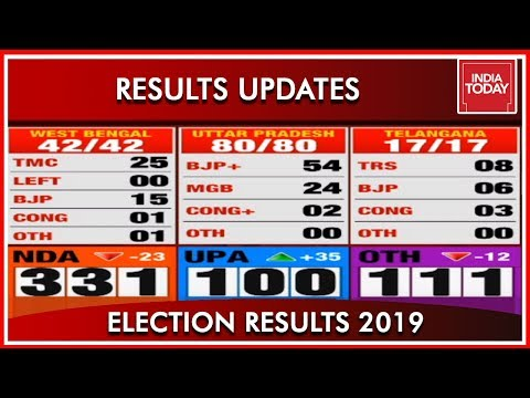 Lok Sabha Elections Results Updates  Results 2019