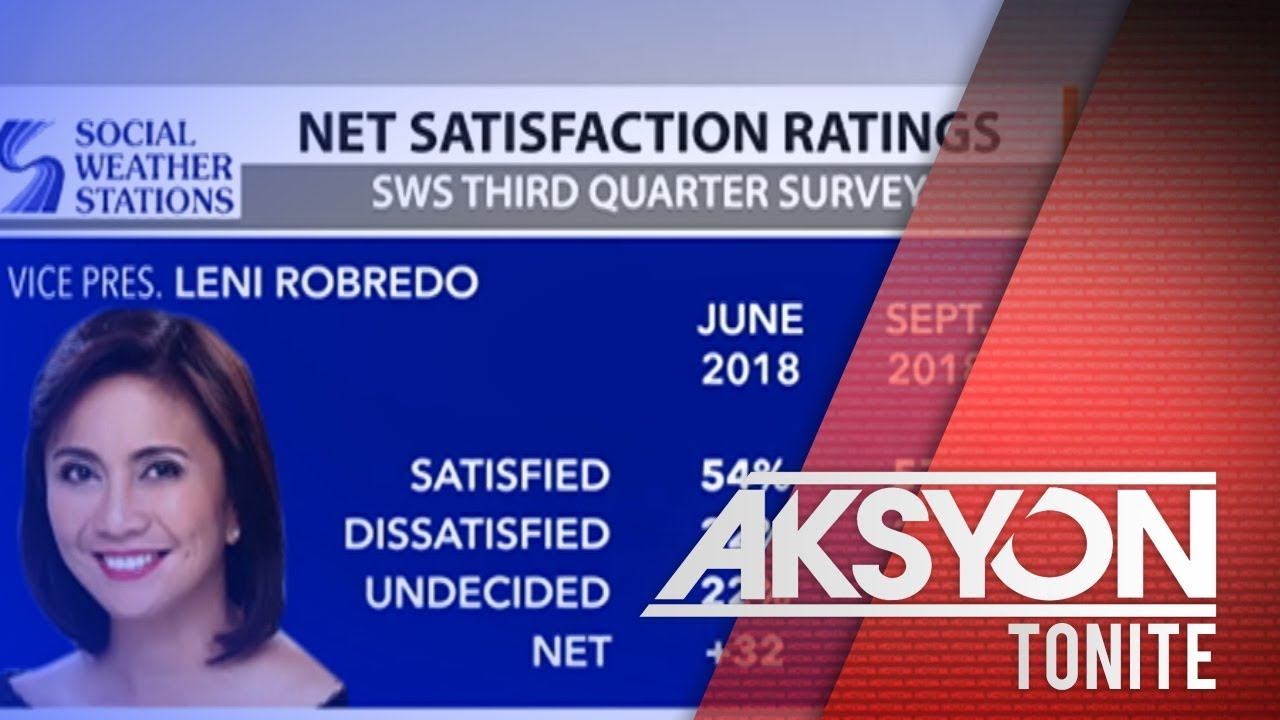 net-satisfaction-rating-ni-vp-robredo-tumaas-sa-huling-sws-survey