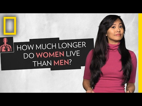 Why Do Women Live Longer Than Men? | Pop Quiz