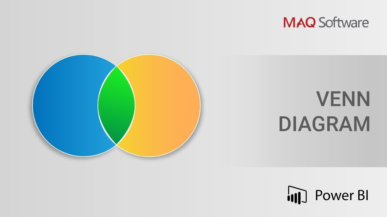 logic venn diagram maker [ 1280 x 720 Pixel ]