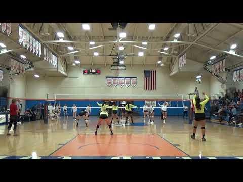 Brookhaven College vs. Eastfield College set 4