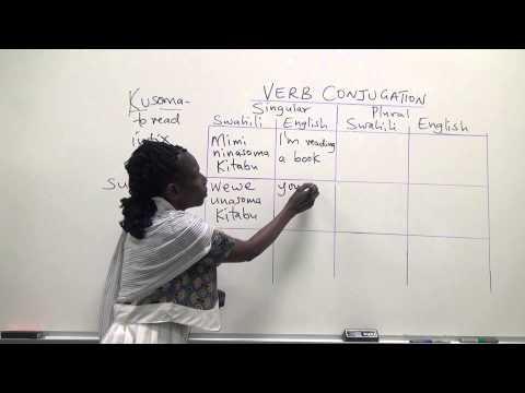 Swahili Grammar: Verb conjugation, part 1