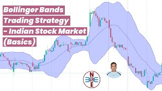 Bollinger Bands Trading Strategy - Indian Stock Market Basics - bse2nse.com