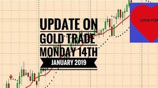 UPDATE ON GOLD TRADE