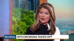 Why Bitcoin Price is Surging?