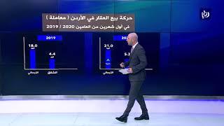 تراجع حجم التداول العقاري في الأردن 16% في أول شهرين من العام الحالي (3/3/2020)