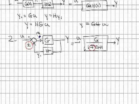 Block Diagram Algebramp4  YouTube