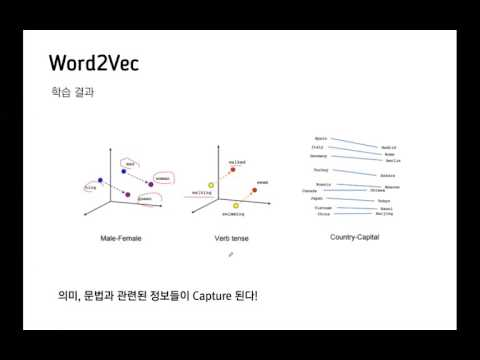 PR-027:GloVe - Global vectors for word representation