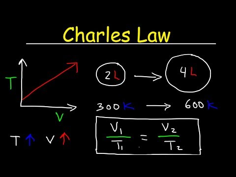 an analysis of the use of charless law to determine absolute zero temperature Glossary help the problem is that { absolute_zero, the zero point on the kelvin temperature scale, equivalent to -273c { charless_law.