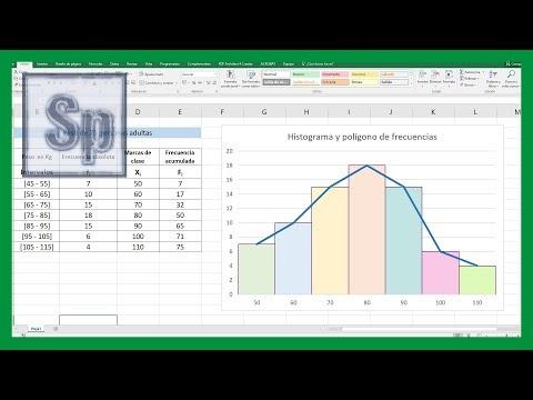 Curso de Excel OnLine - Gráfico de Histograma no Excel 2016 from YouTube · Duration:  8 minutes 31 seconds