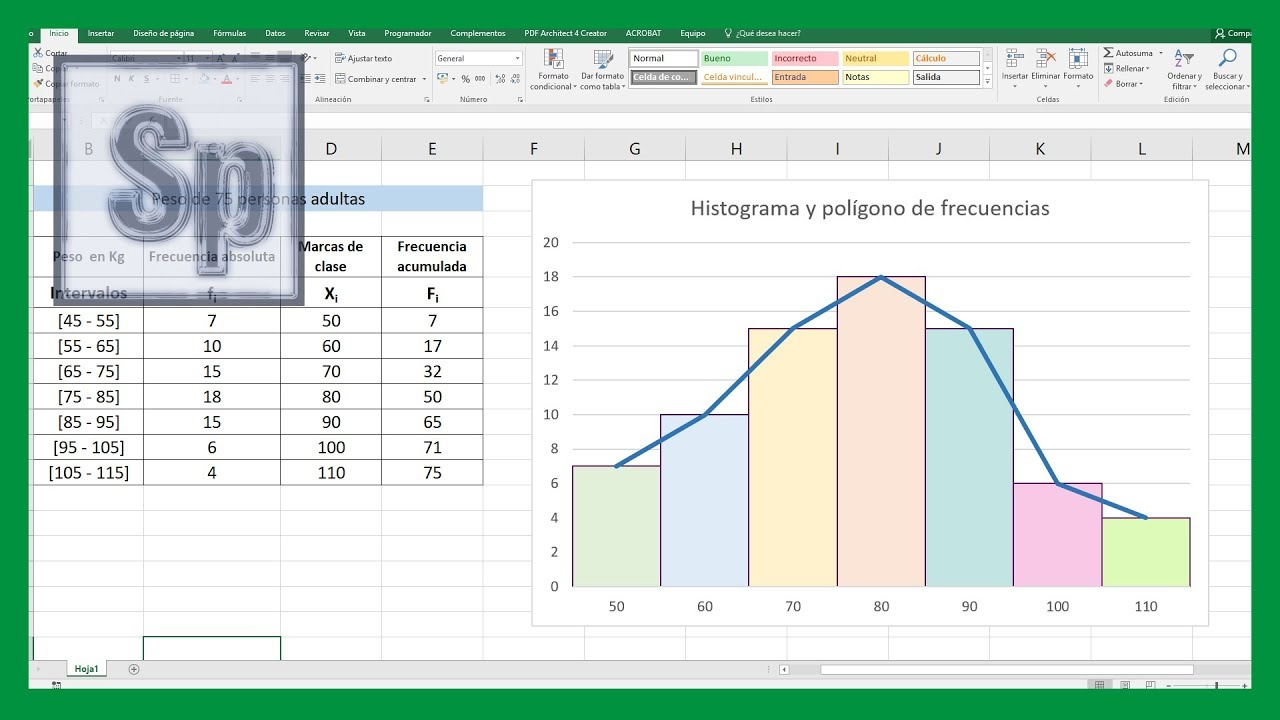 Excel crear histograma y pol gono de frecuencias en for Como se liquida una nomina en excel