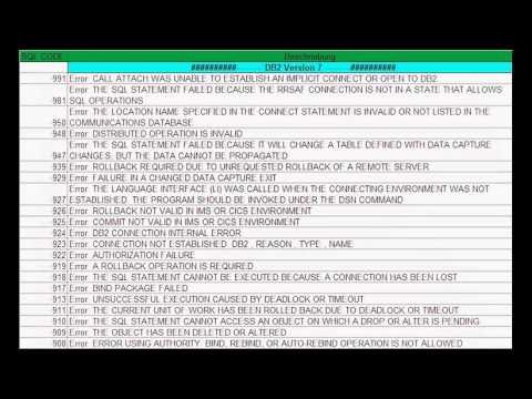 DB2 Sql Codes