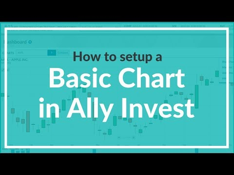 How To Setup A Basic Chart In Ally Invest