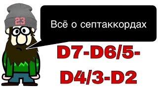 12 урок:СЕПТАККОРД. ОБРАЩЕНИЕ септаккордов. ВИДЫ септаккордов.(