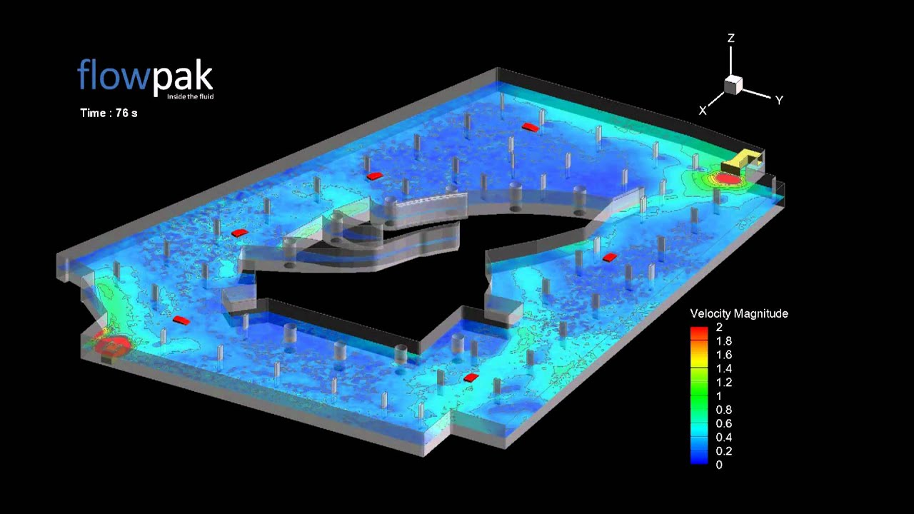 Underground Parking Cfd Analysis Of The Car Park Ventilation System Youtube