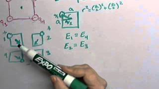 Net electric field of multiple charges (YF 21.30)