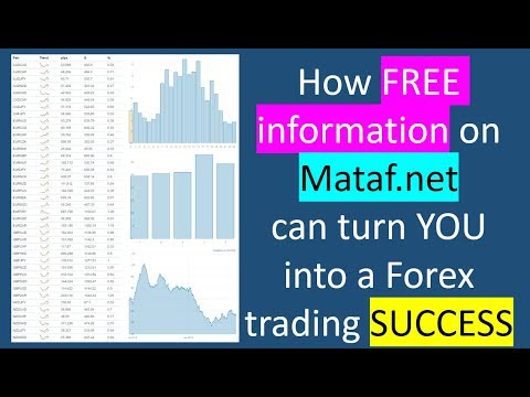 Www.mataf.net fr forex tools currency-index