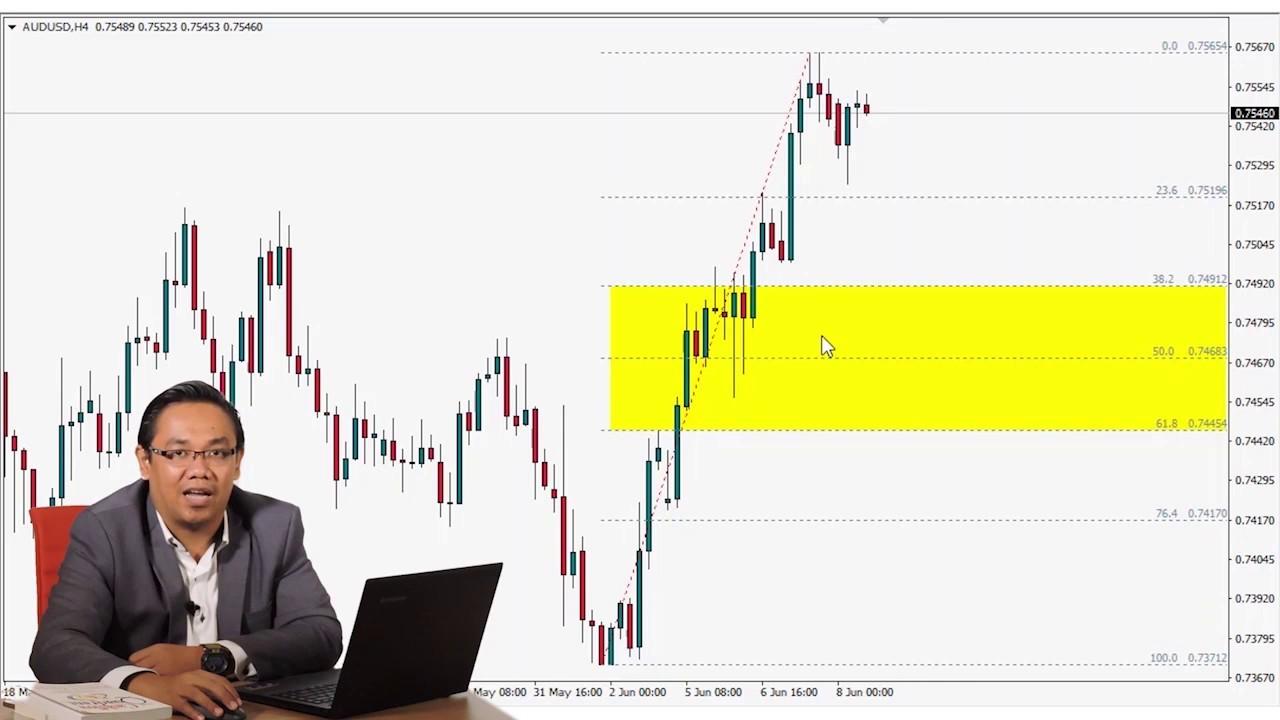 cara menggunakan fibonacci retracement dalam trading forex