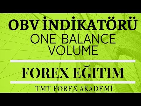 On balance volume forex