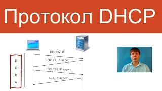 протокол DHCP  Курс
