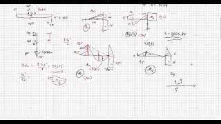 Baustatik schnittgr en verschiebung und verdrehwinkel for Freimachen statik
