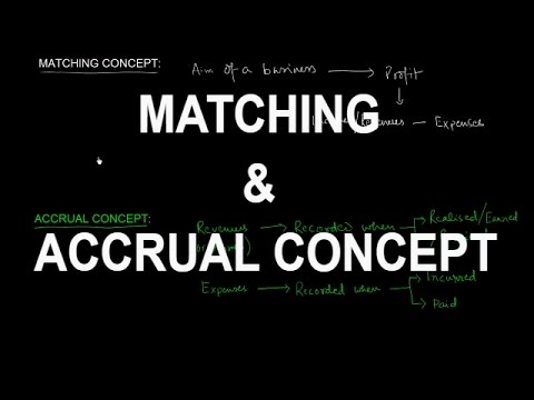 ACCOUNTING CONCEPTS | MATCHING AND ACCRUAL CONCEPT
