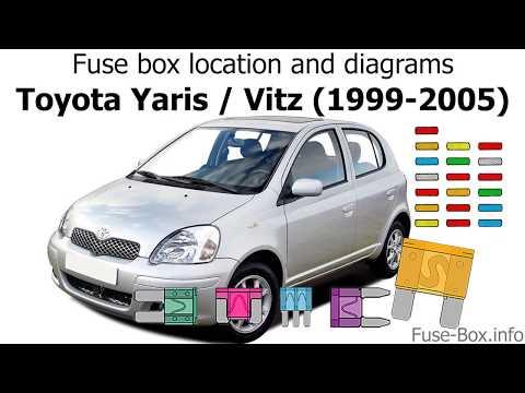 Fuse box location and diagrams: Toyota Yaris / Vitz (XP10 ... Yaris Mk Fuse Box on