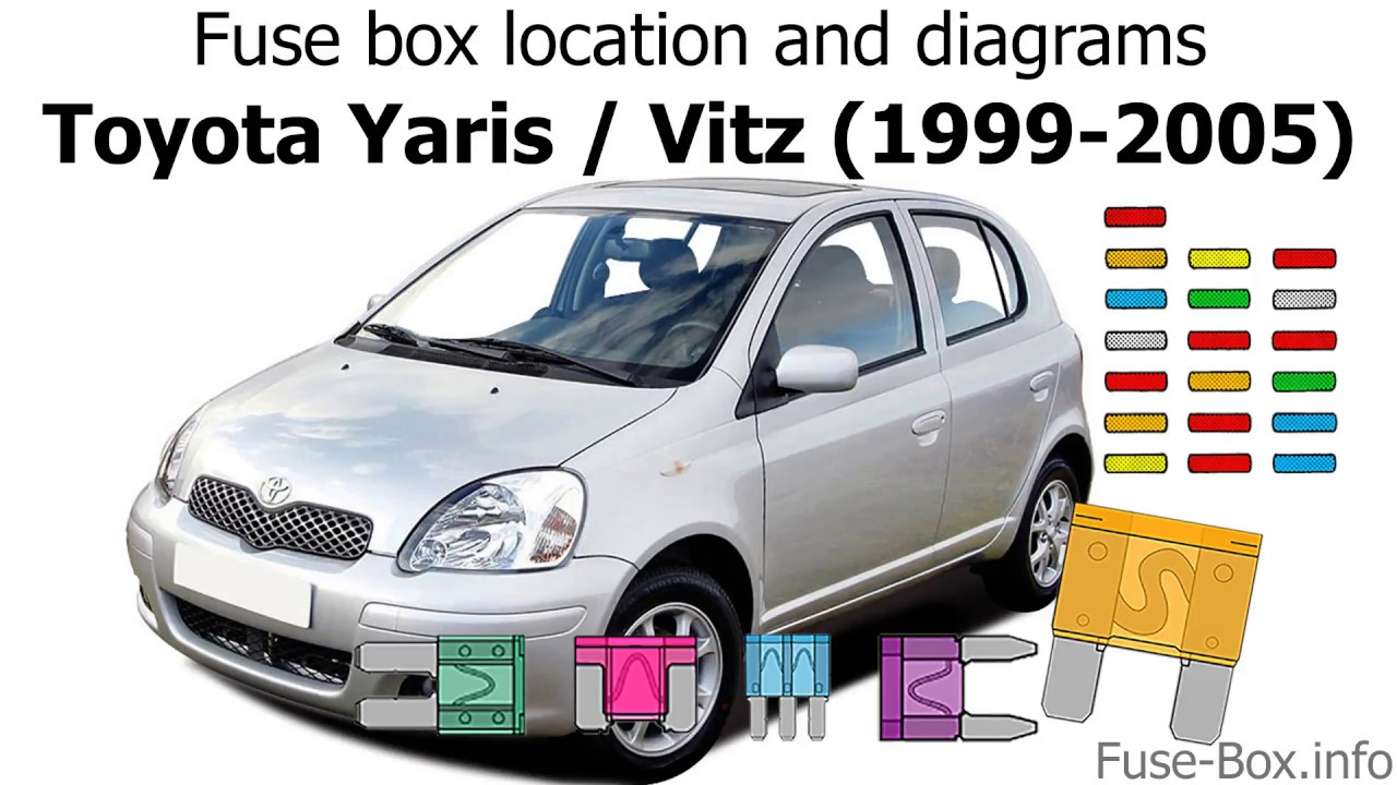medium resolution of fuse box location and diagrams toyota yaris vitz xp10 1999 2005 toyota hiace 1999 fuse box diagram toyota 1999 fuse diagram