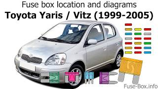 [SCHEMATICS_4PO]  Fuse box location and diagrams: Toyota Yaris / Vitz (XP10; 1999-2005) -  YouTube | 2002 Toyota Echo Engine Diagram |  | YouTube