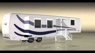 Caravan Mania Mobilhome Fusion
