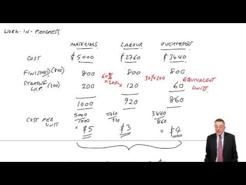 ACCA F2 Process Costing – Work-in-Progress part a