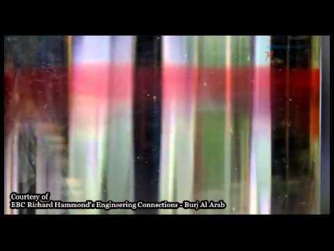Laminar Flow Fountain Videos