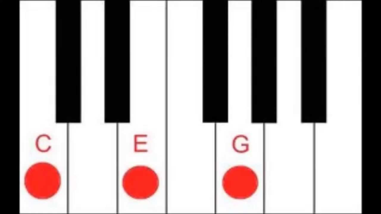 Piano lesson basic major minor triad chords youtube hexwebz Choice Image