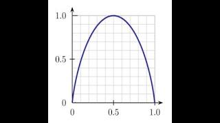 Maximum Entropy Methods Tutorial: The Maximum Entropy Method