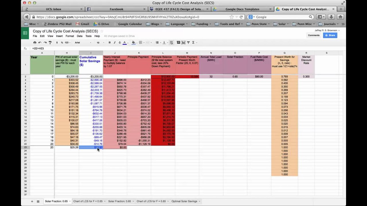 Life Cycle Costysis Review Of Spreadsheet