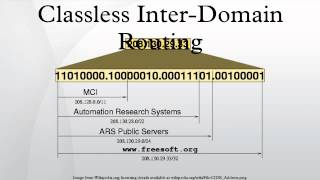 Classless Inter-Domain R