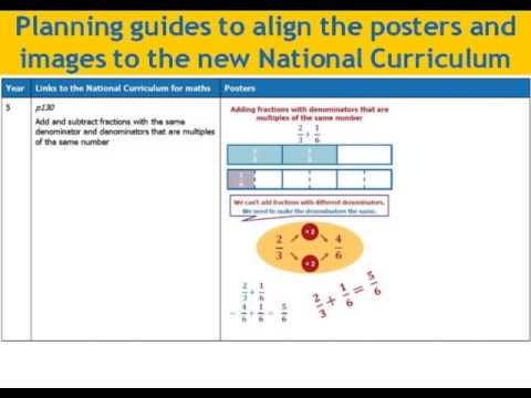 effective maths introduction slideshow youtube