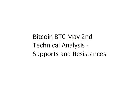 Bitcoin BTC May 2nd Technical Analysis - Supports and Resistances