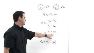Coefficient of Restitution