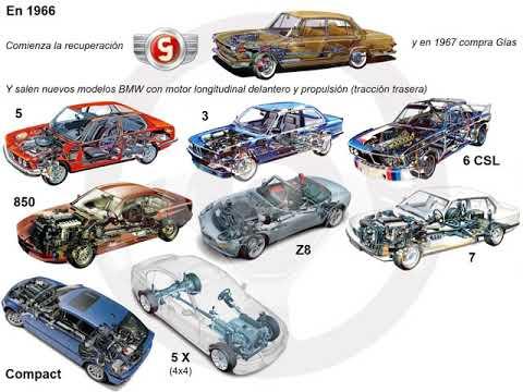 Historia de BMW (8/14)