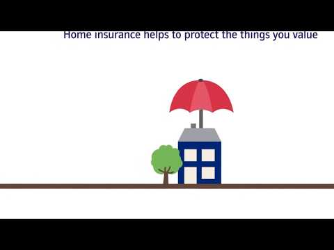 Home insurance explained | Nationwide Building Society