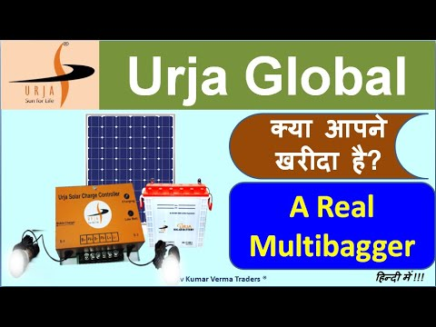 Urja Global – A Real multibagger for long term investment in Green Solar Energy sector