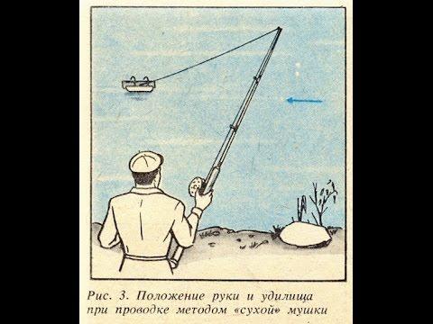 Рыболовный кораблик своими руками. ЧАСТЬ 1