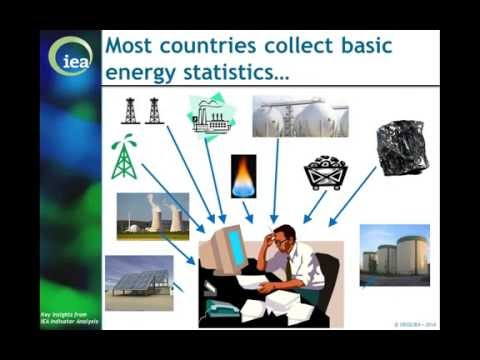 12. Energy Efficiency Indicators - Fundamentals for Policy Making